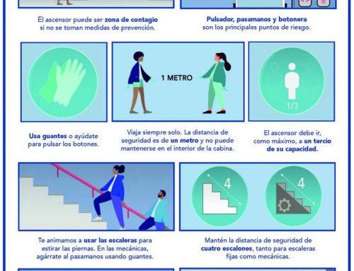 Recomendaciones para el uso del ascensor durante el COVID-19